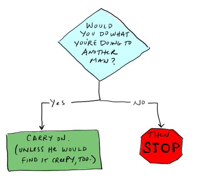 Flowchart - should you stop what you're doing?