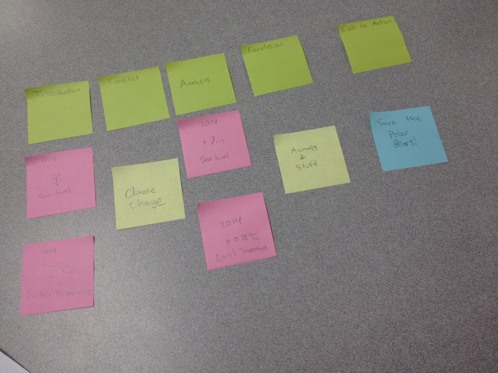 Post-it note story strategy